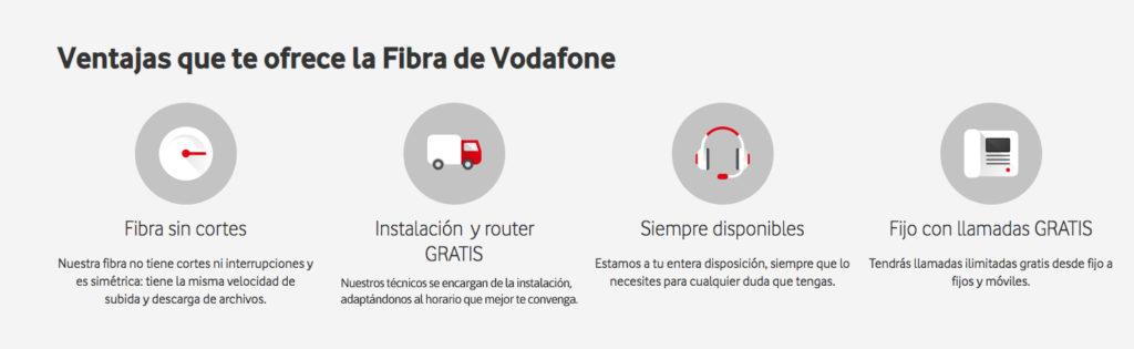 Red chain ventajas de la fibra óptica Vodafone
