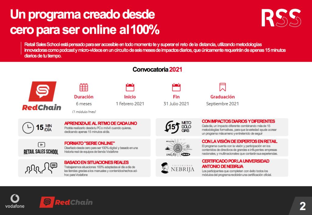 Curso Retail Sales School, Comerciales y liderazgo de Red Chain 3