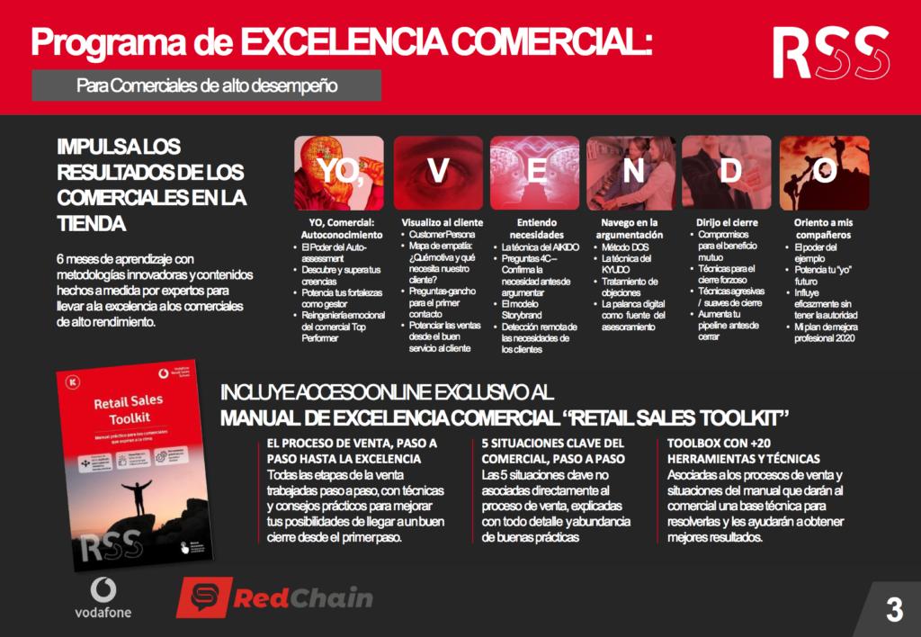 Curso Retail Sales School, Comerciales de Red Chain 4